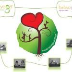 Portugal: Formação de Professores de Funyoga – Yoga para Crianças e Famílias