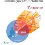 Portugal: 10 Dias Retiro Intensivo de Iluminação Evolucionária em Benfeita, Arganil – Coimbra